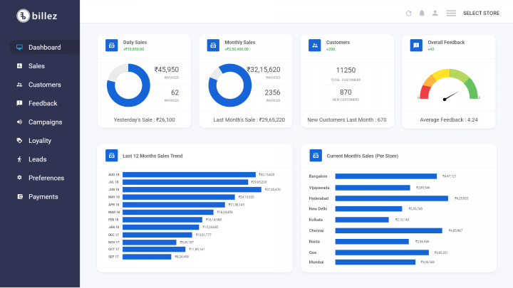 Billez dashboard and analytics